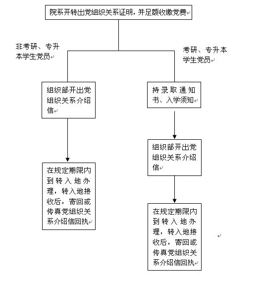 http://info.huanghuai.edu.cn/Files/zuzhi/QQ截图20130605114146.png